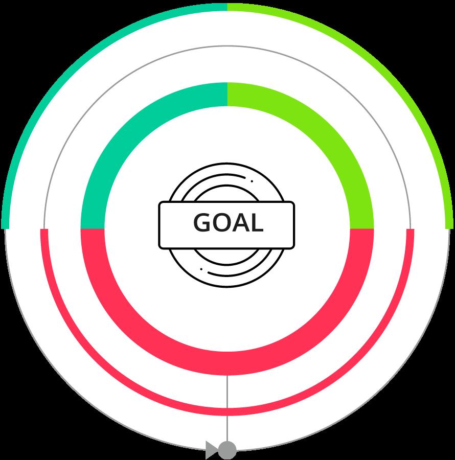 web agency roma - goal